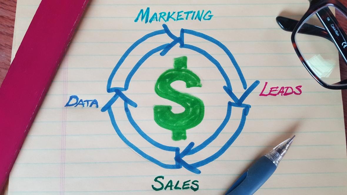 Closed loop marketing makes money