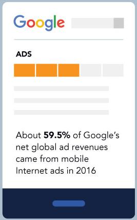 Google's mobile ad revenues